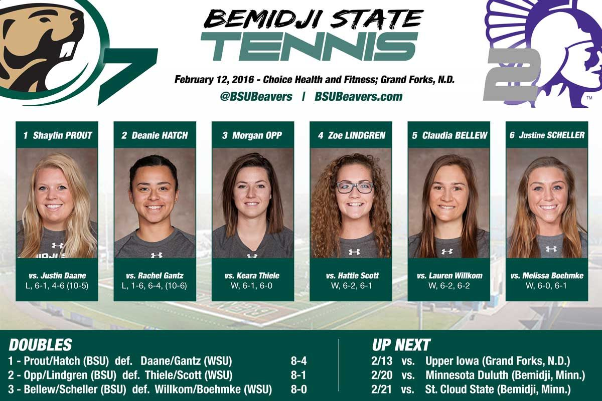 Beavers defeat Winona State, 7-2, for third stright win