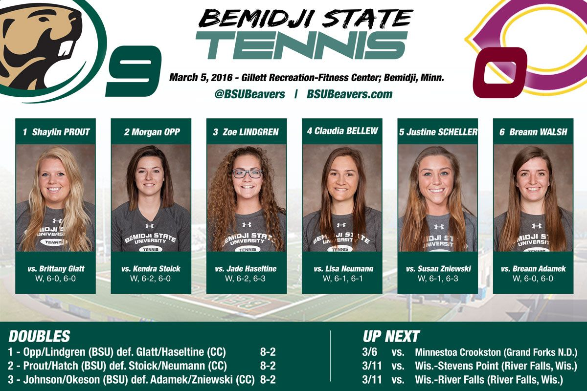 Beavers sweep Concordia College in nonconference match