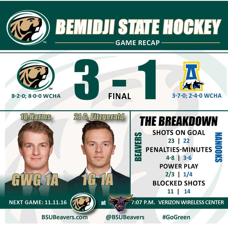 Bemidji State stays perfect in WCHA play, uses 3-1 victory to sweep Alaska