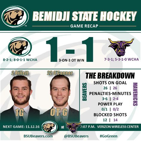 No. 15 Beavers force overtime and earn extra point at No. 11 Minnesota State