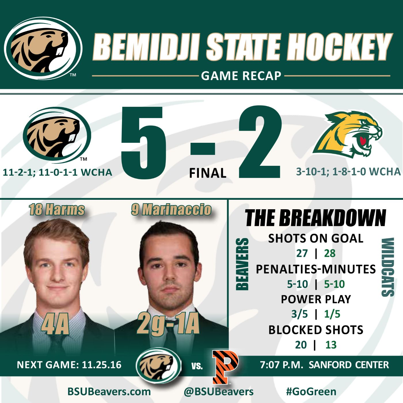 No. 13 Beavers use four-goal first period to complete WCHA series sweep