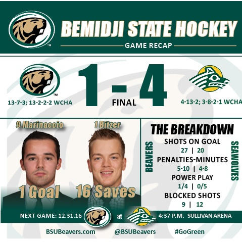 Early surge propels Seawolves to 4-1 victory over Bemidji State