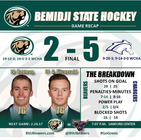 Chargers steal Bemidji State's final road game of 2016-17, 5-2