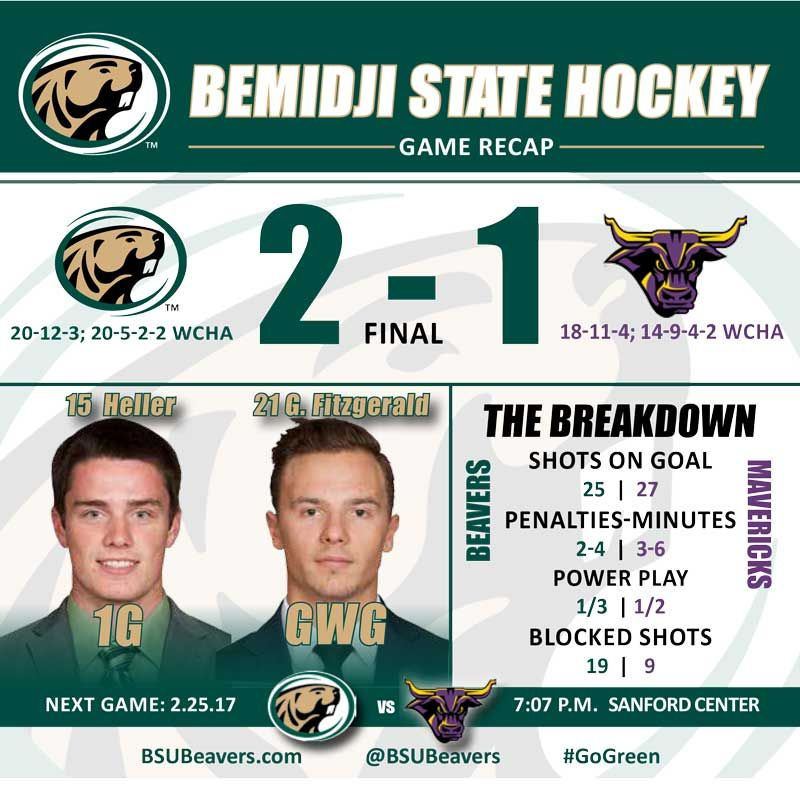 Third-period power-play goal clinches 20th win for Beavers