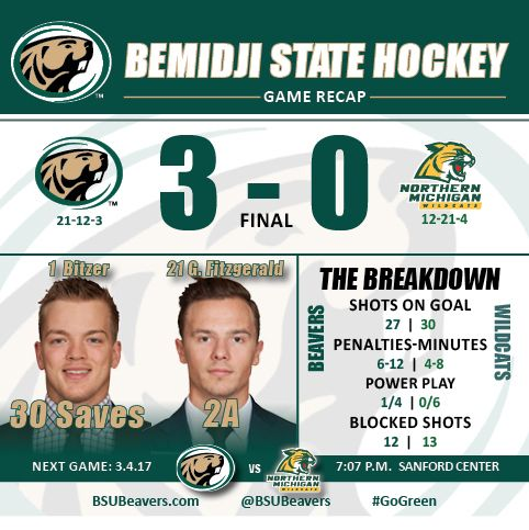 Three-goal second period propels Beavers to series-clinching game two