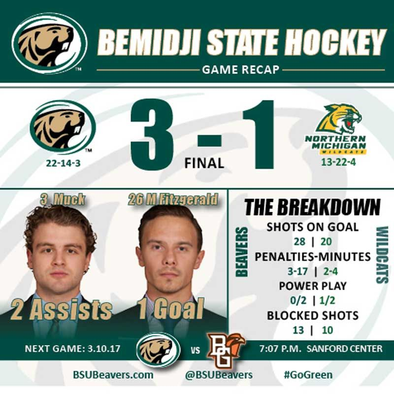 Beavers score early and hold on to advance to WCHA semifinal round