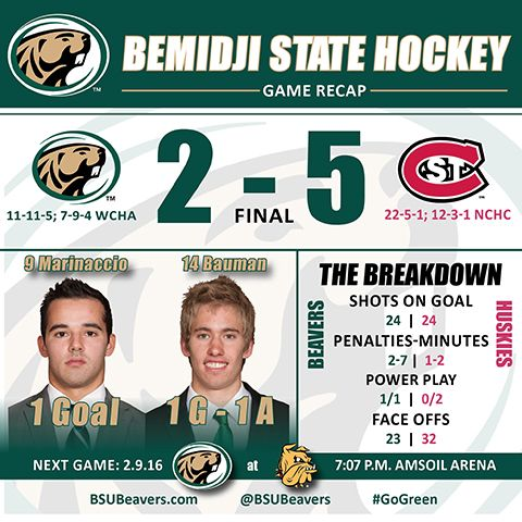 BSU's North Star College Cup defense falls short to (3) St. Cloud State