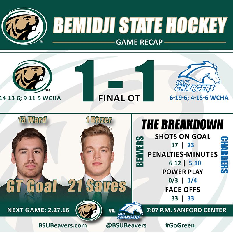 Beavers play Chargers to 1-1 tie