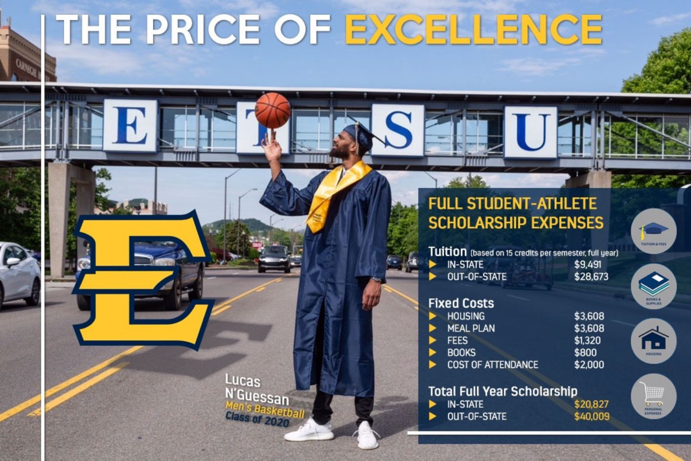 Price of Excellence