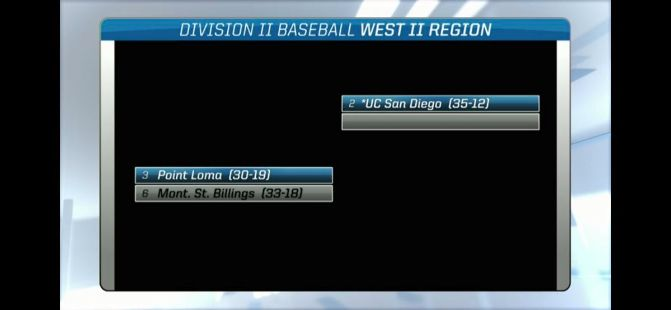 The NCAA West Regional will begin on Thursday at UC San Diego's Triton Ballpark in La Jolla, Calif.