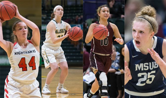 The four teams in the 2018 GNAC Championships semifinals will be on full display at the three-day regional tournament.