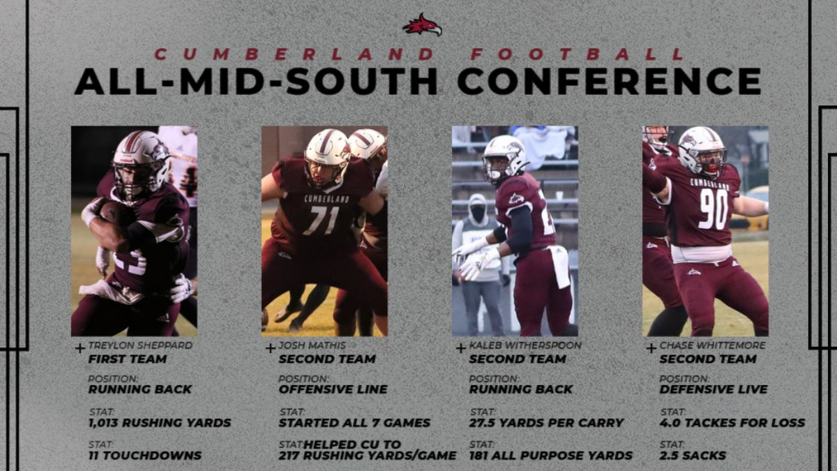 Four Phoenix football players garner All-Conference accolades