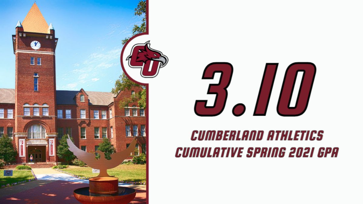 Cumberland student-athletes combine for a 3.10 GPA