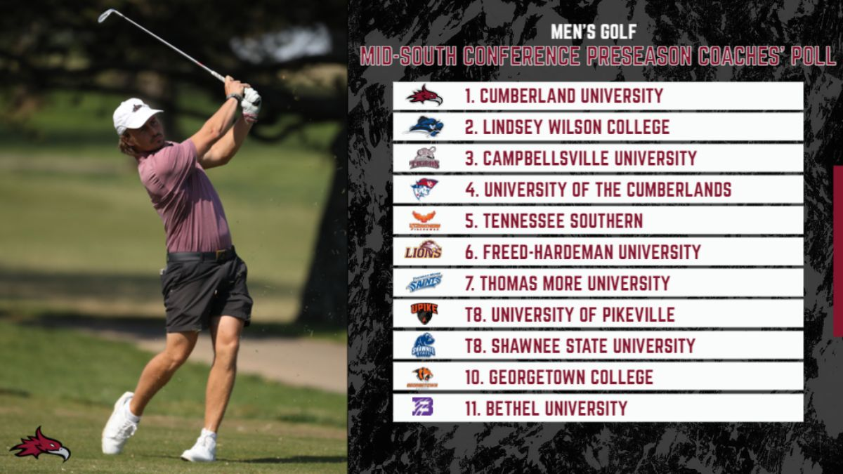 Men's Golf Favored to win Mid-South Conference