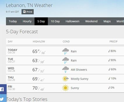 Weather forces change to soccer schedules