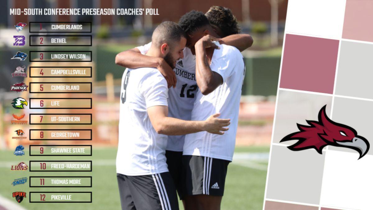MSC Preseason Coaches' Poll tabs Phoenix Men's Soccer Fifth