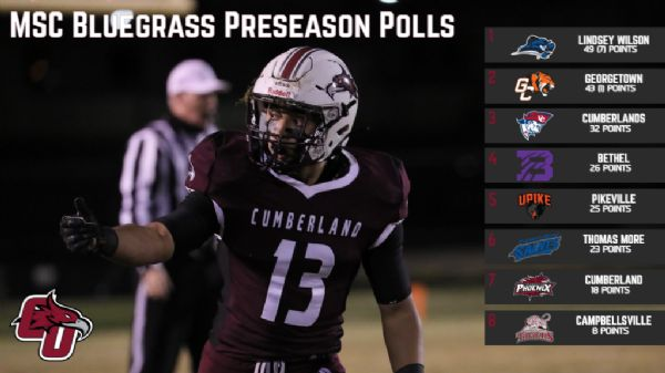 Football selected Seventh In Bluegrass Division Preseason Polls