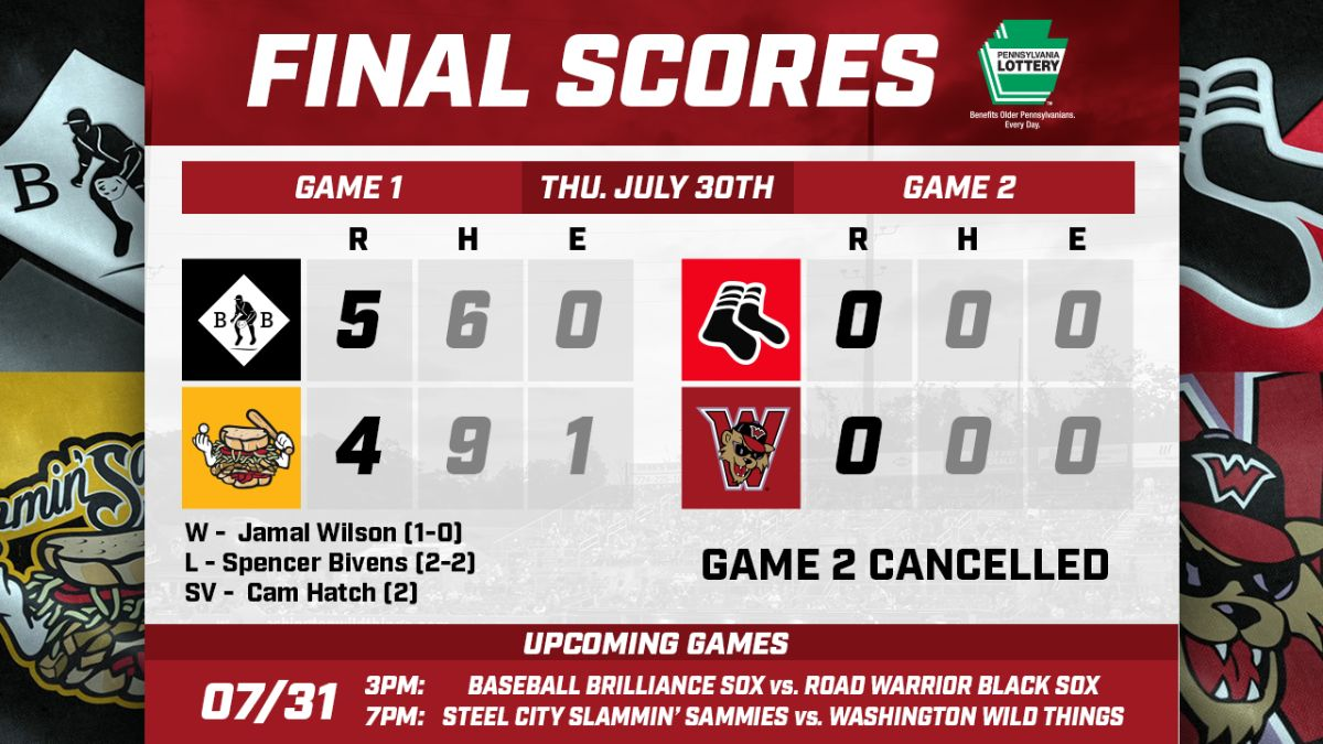 Baseball Brilliance Beats Steel City, Game 2 Cancelled Thursday