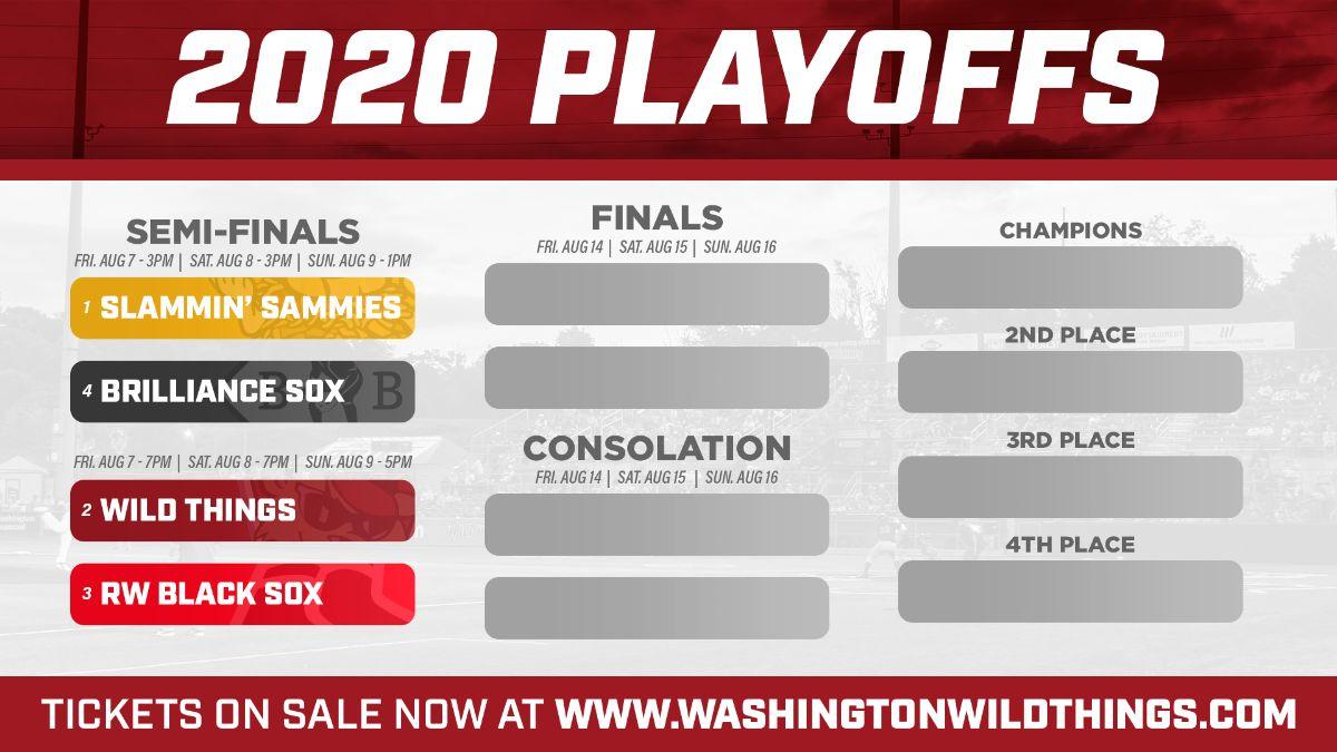 2020 Playoffs Announced