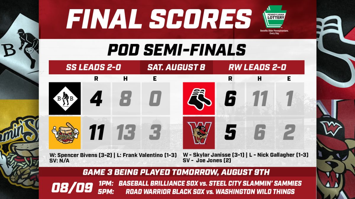 Steel City, Road Warriors Clinch Series Wins in Semis