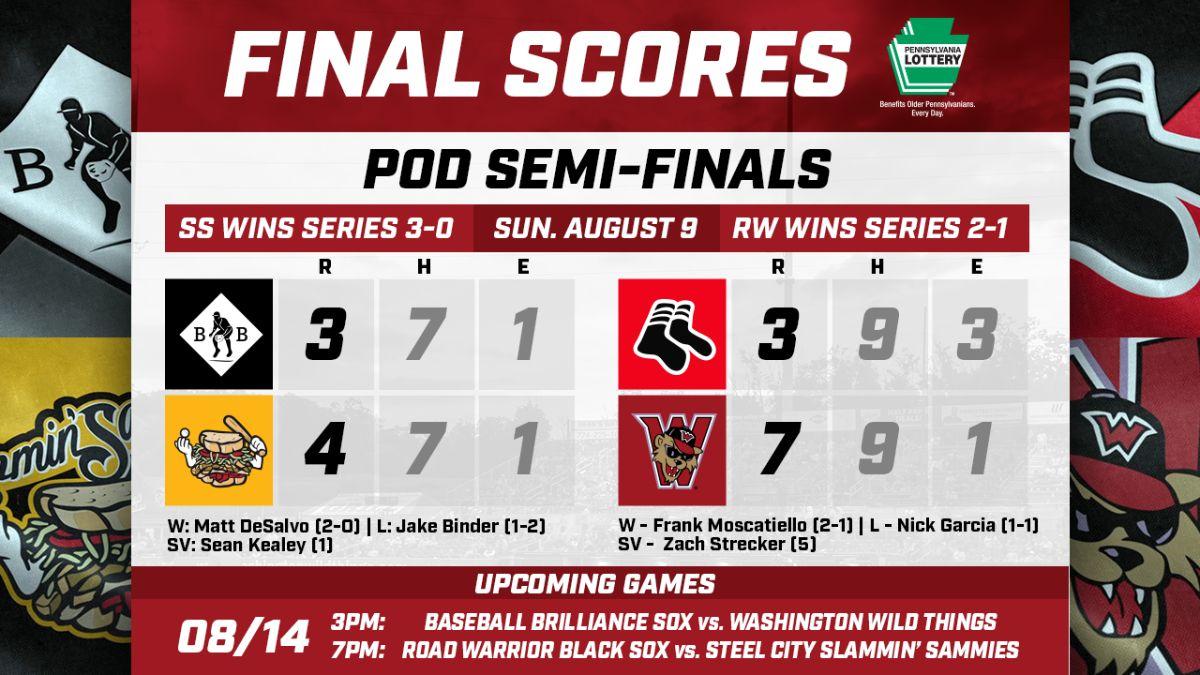 Steel City, Washington Win Sunday Games