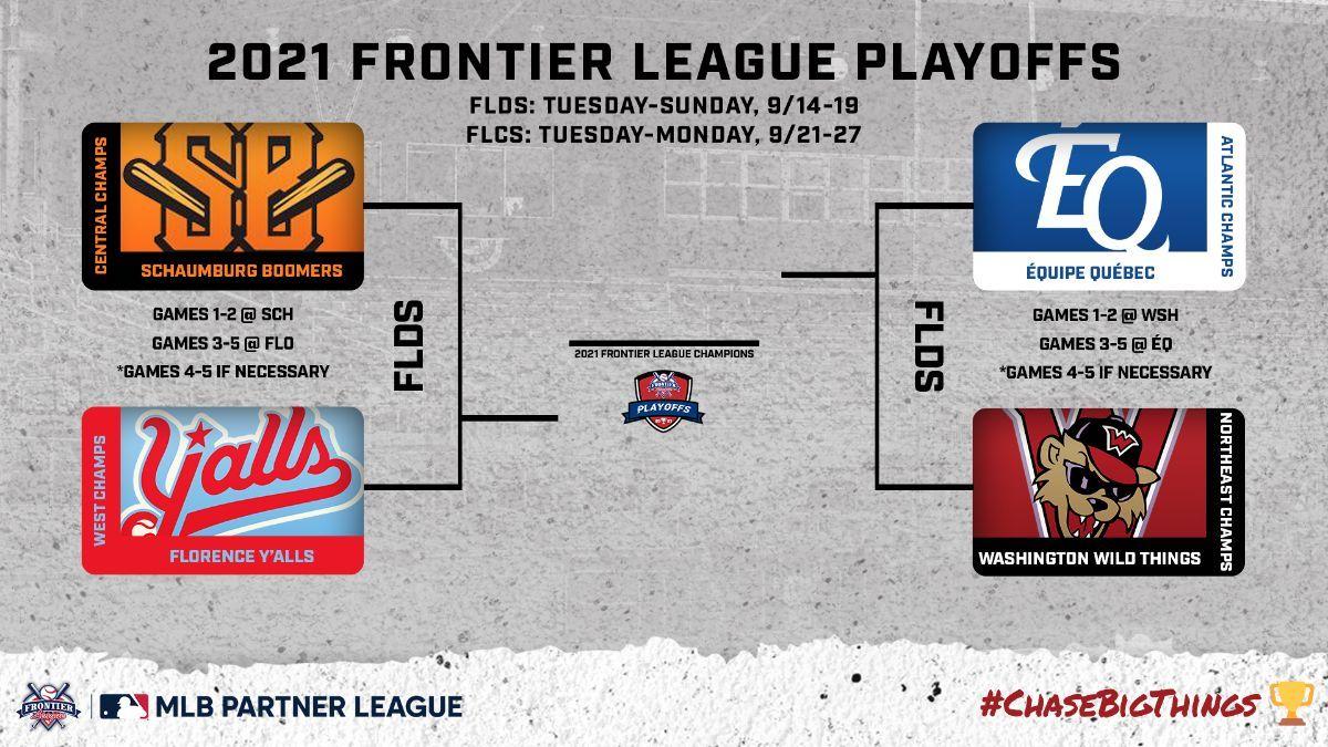 Frontier League Playoffs, Washington's Title Push Start Tuesday